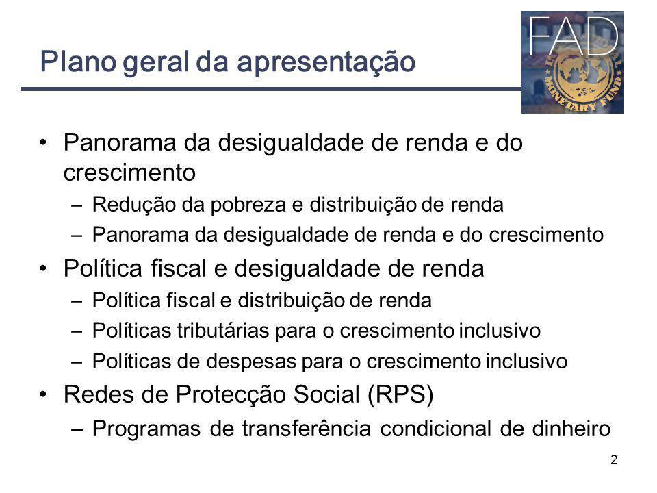 Plano geral da apresentação Panorama da desigualdade de renda e do crescimento –Redução da pobreza e distribuição de renda –Panorama da desigualdade d