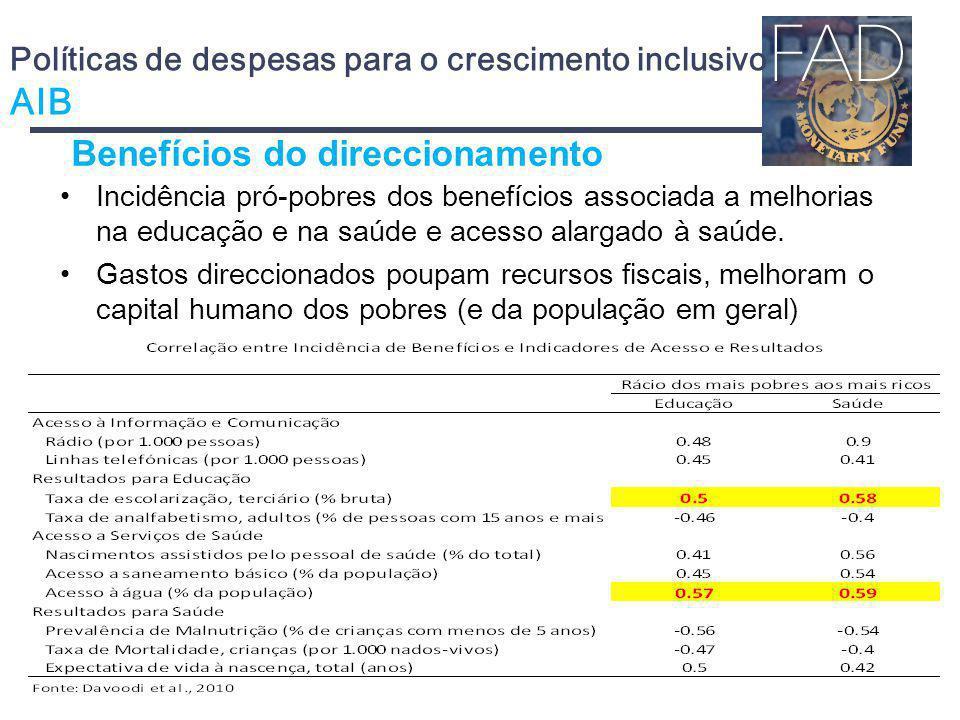 20 Incidência pró-pobres dos benefícios associada a melhorias na educação e na saúde e acesso alargado à saúde. Gastos direccionados poupam recursos f