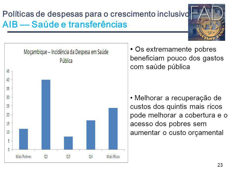 Políticas de despesas para o crescimento inclusivo AIB –– Saúde e transferências 23 Os extremamente pobres beneficiam pouco dos gastos com saúde públi