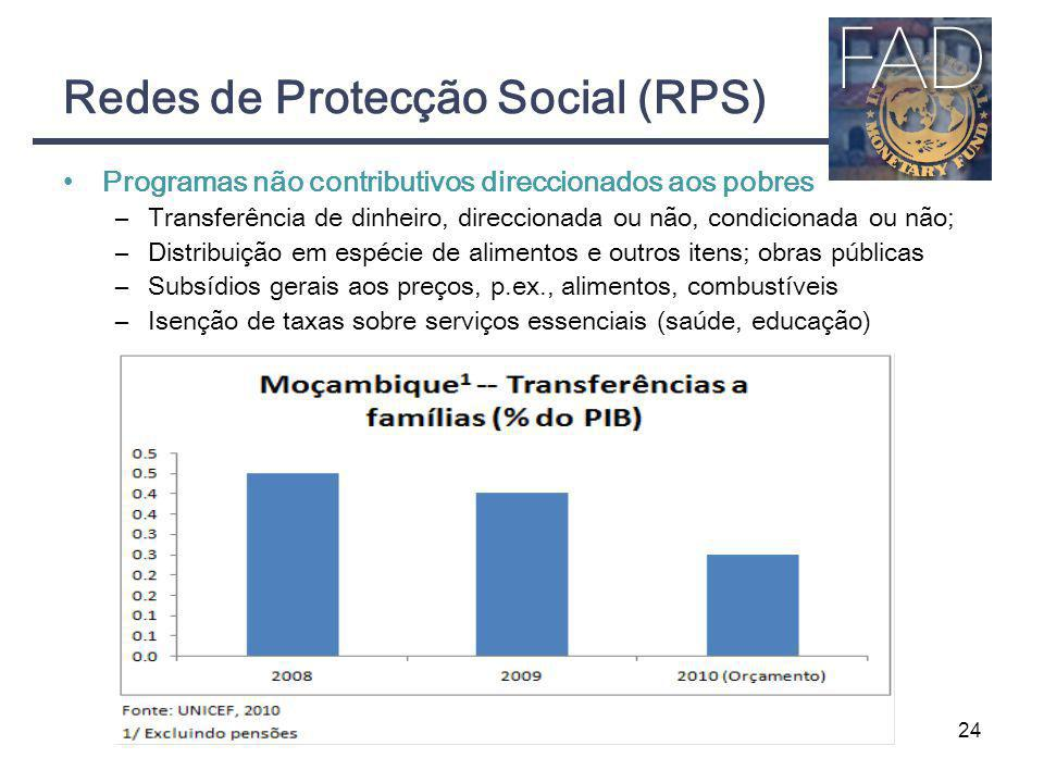 Redes de Protecção Social (RPS) Programas não contributivos direccionados aos pobres –Transferência de dinheiro, direccionada ou não, condicionada ou