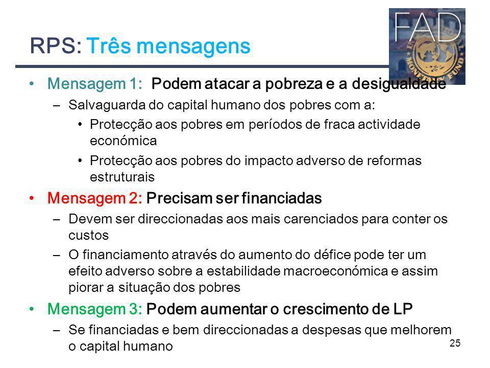 RPS: Três mensagens Mensagem 1: Podem atacar a pobreza e a desigualdade –Salvaguarda do capital humano dos pobres com a: Protecção aos pobres em perío