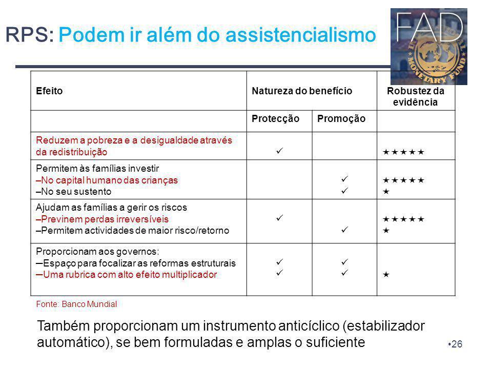 26 RPS: Podem ir além do assistencialismo EfeitoNatureza do benefícioRobustez da evidência ProtecçãoPromoção Reduzem a pobreza e a desigualdade atravé