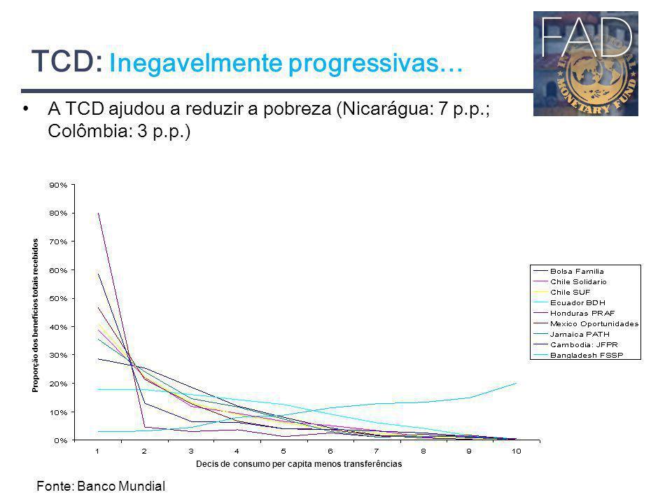 TCD: Inegavelmente progressivas… A TCD ajudou a reduzir a pobreza (Nicarágua: 7 p.p.; Colômbia: 3 p.p.) Fonte: Banco Mundial Decis de consumo per capi