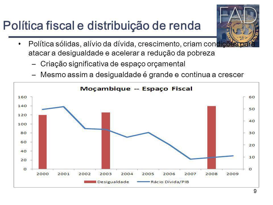 Política fiscal e distribuição de renda 9 Política sólidas, alívio da dívida, crescimento, criam condições para atacar a desigualdade e acelerar a red