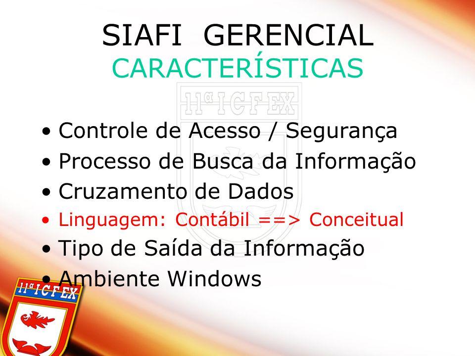 SIAFI GERENCIAL CARACTERÍSTICAS Controle de Acesso / Segurança Processo de Busca da Informação Cruzamento de Dados Linguagem: Contábil ==> Conceitual Tipo de Saída da Informação Ambiente Windows