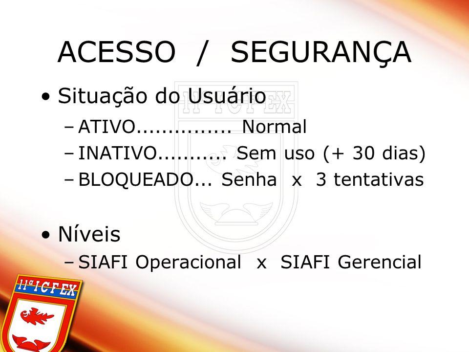 ACESSO / SEGURANÇA Situação do Usuário –ATIVO...............