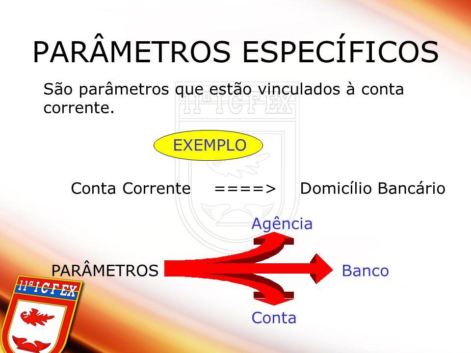 PARÂMETROS ESPECÍFICOS São parâmetros que estão vinculados à conta corrente. EXEMPLO Conta Corrente ====> Domicílio Bancário PARÂMETROS Agência Banco