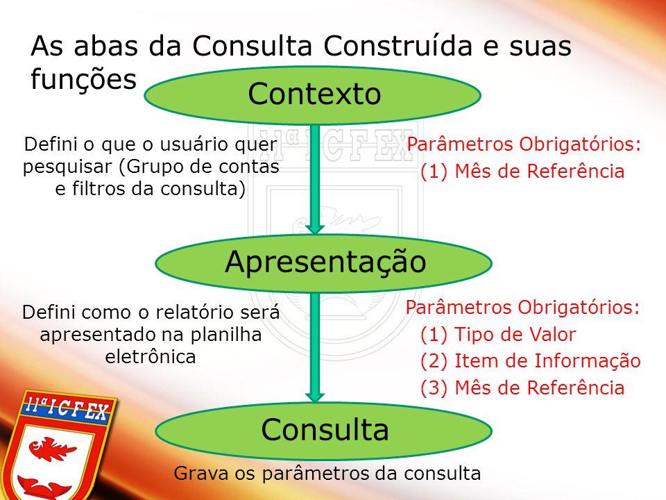 As abas da Consulta Construída e suas funções Contexto Apresentação Consulta Defini o que o usuário quer pesquisar (Grupo de contas e filtros da consu