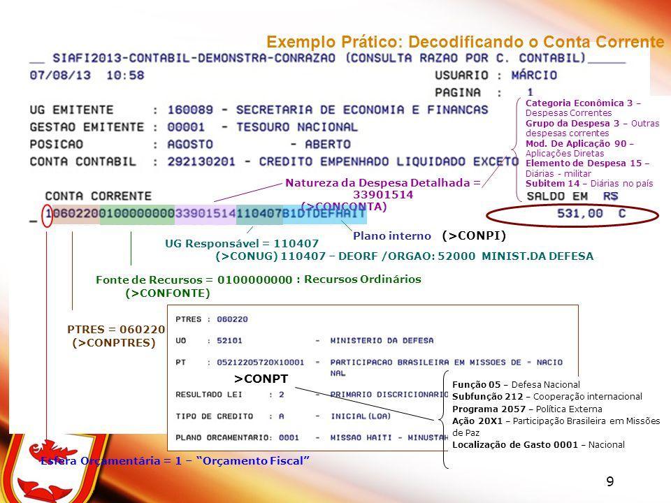 39 Módulo III Exercícios Acesse o SIAFI Gerencial; Acesse o SIAFI Gerencial; Abra o manual Siafi Gerencial: Itens e Grupos de Informação recomendados.