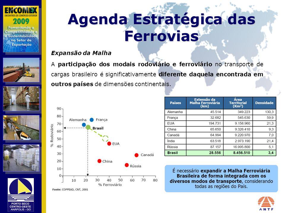 Agenda Estratégica das Ferrovias Expansão da Malha A participação dos modais rodoviário e ferroviário no transporte de cargas brasileiro é significati