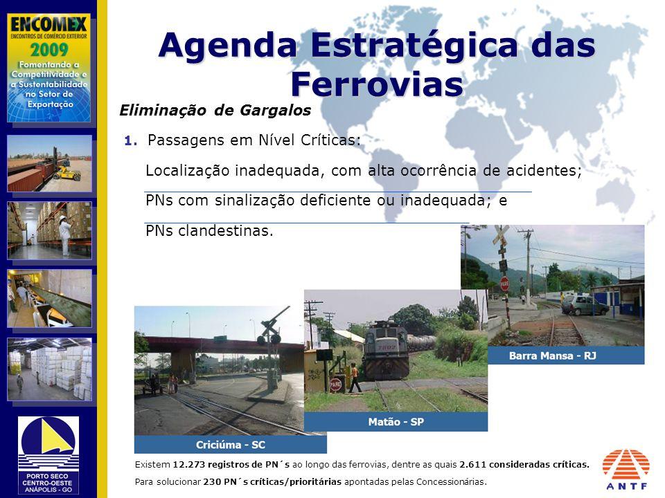 Agenda Estratégica das Ferrovias Eliminação de Gargalos 1. Passagens em Nível Críticas: Localização inadequada, com alta ocorrência de acidentes; PNs
