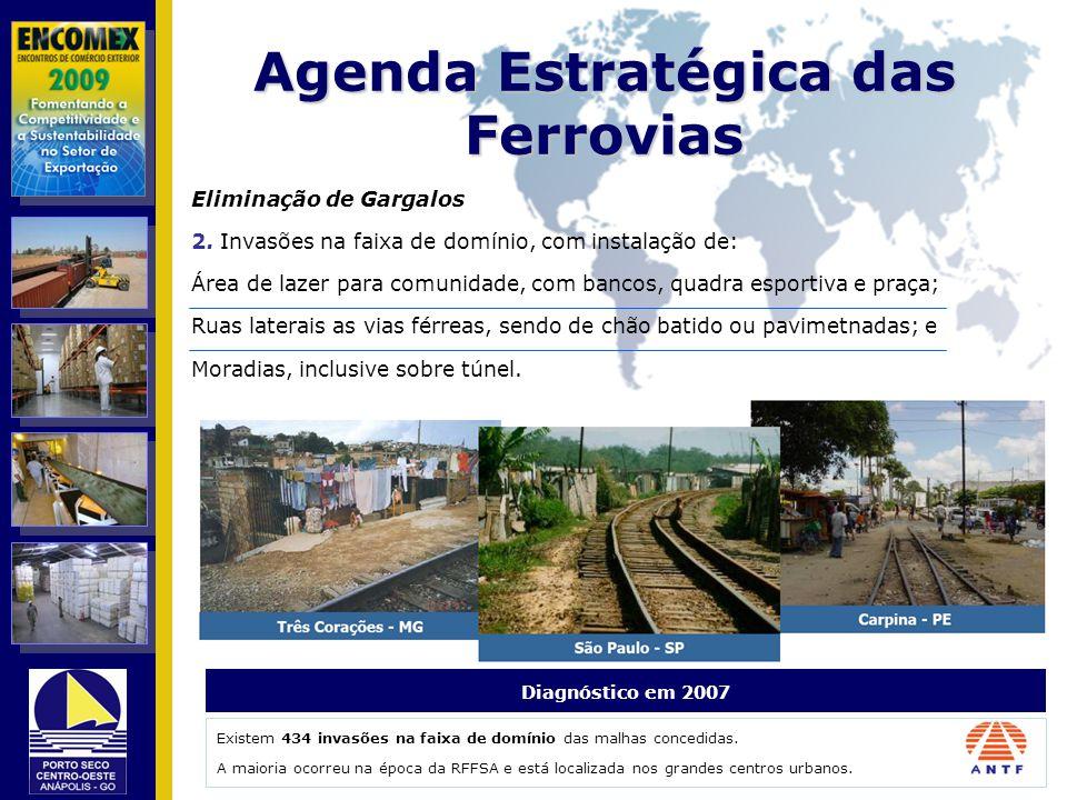 Agenda Estratégica das Ferrovias Eliminação de Gargalos 2. Invasões na faixa de domínio, com instalação de: Área de lazer para comunidade, com bancos,