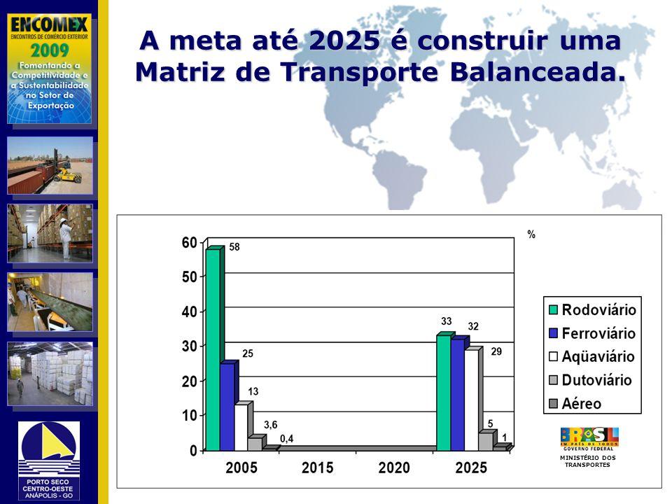 A meta até 2025 é construir uma Matriz de Transporte Balanceada. MINISTÉRIO DOS TRANSPORTES
