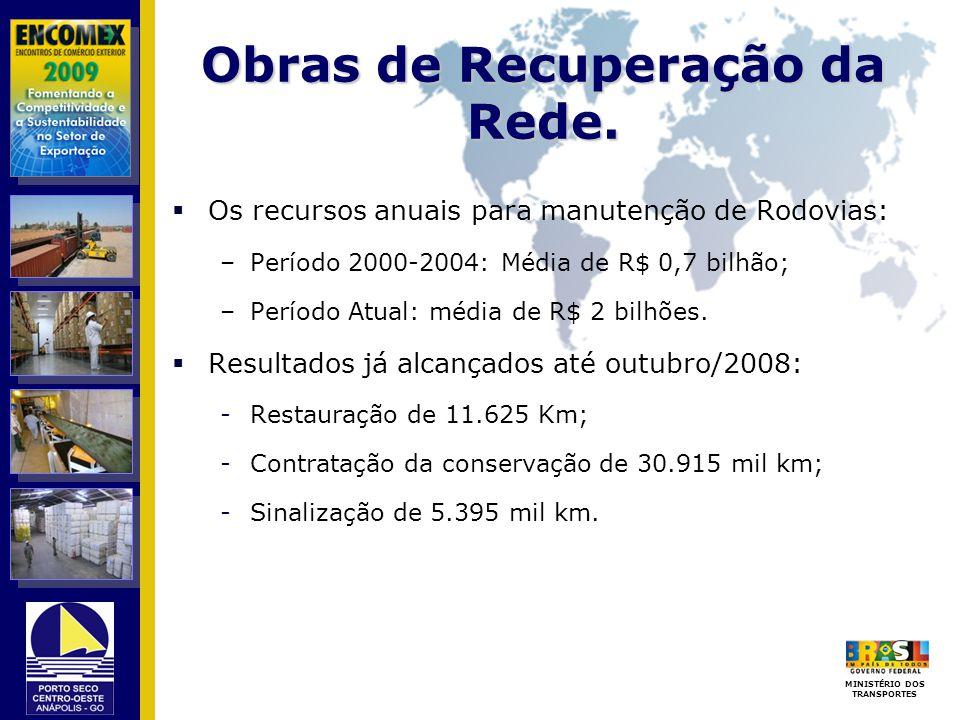 Os recursos anuais para manutenção de Rodovias: –Período 2000-2004: Média de R$ 0,7 bilhão; –Período Atual: média de R$ 2 bilhões. Resultados já alcan