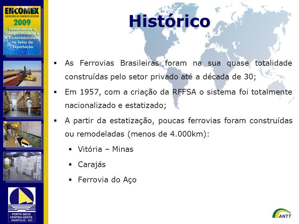 As Ferrovias Brasileiras foram na sua quase totalidade construídas pelo setor privado até a década de 30; Em 1957, com a criação da RFFSA o sistema fo
