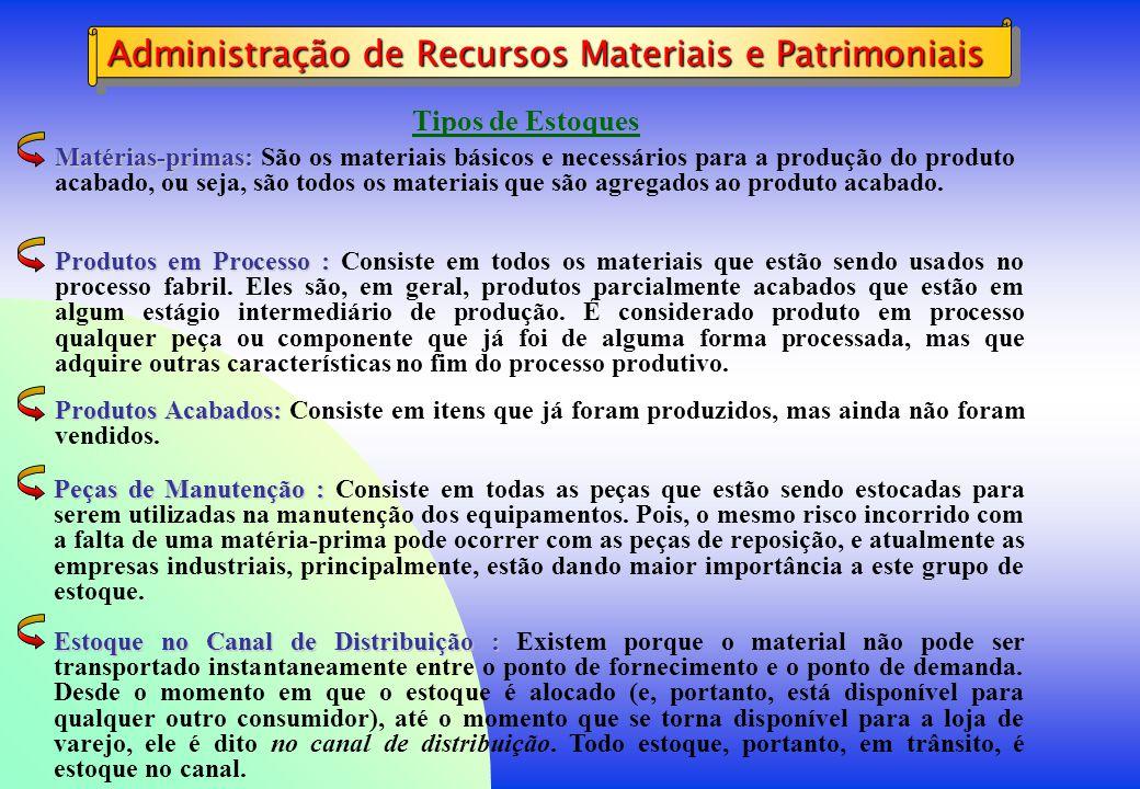 Administração de Recursos Materiais e Patrimoniais Tipos de Estoques Produtos em Processo : Produtos em Processo : Consiste em todos os materiais que