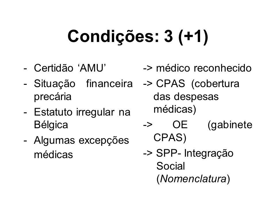 Condições: 3 (+1) -Certidão AMU -Situação financeira precária -Estatuto irregular na Bélgica -Algumas excepções médicas -> médico reconhecido -> CPAS
