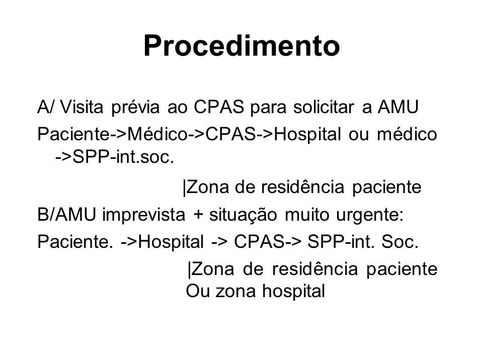 Procedimento A/ Visita prévia ao CPAS para solicitar a AMU Paciente->Médico->CPAS->Hospital ou médico ->SPP-int.soc.  Zona de residência paciente B/AM