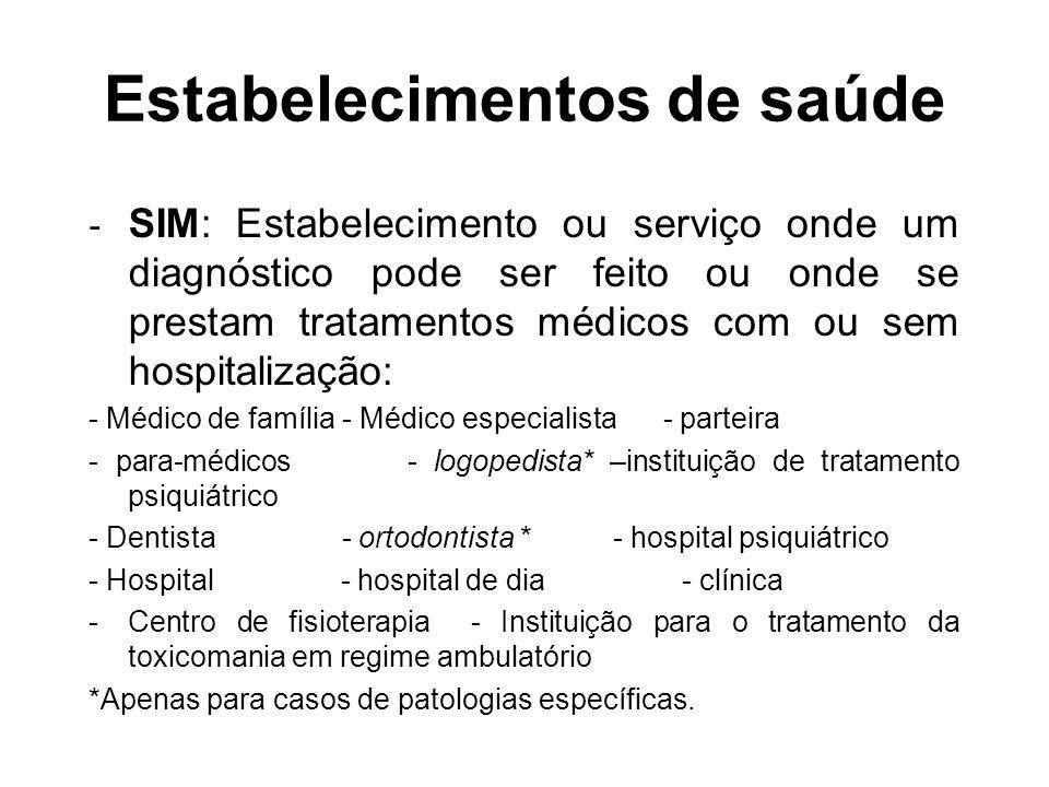 Estabelecimentos de saúde - SIM: Estabelecimento ou serviço onde um diagnóstico pode ser feito ou onde se prestam tratamentos médicos com ou sem hospi