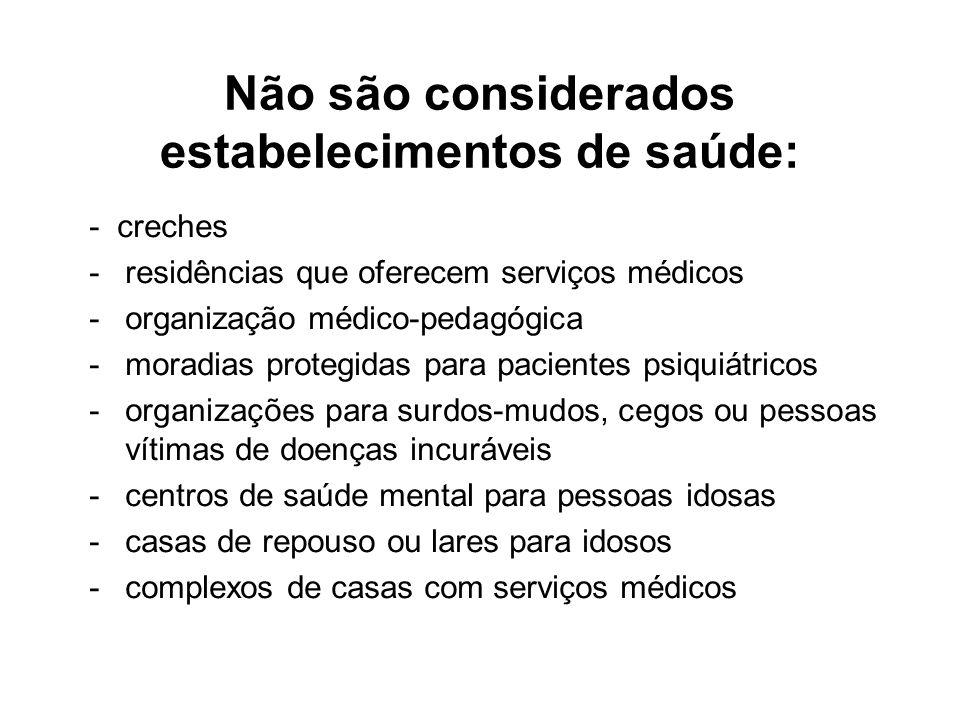 Não são considerados estabelecimentos de saúde: - creches -residências que oferecem serviços médicos -organização médico-pedagógica -moradias protegid