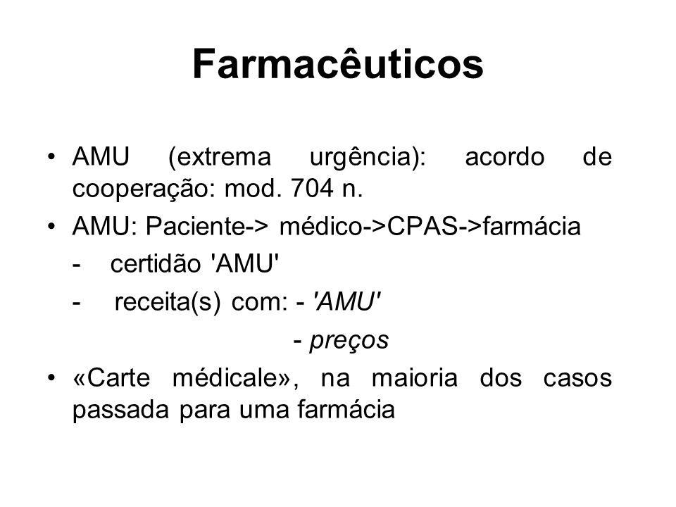 Farmacêuticos AMU (extrema urgência): acordo de cooperação: mod. 704 n. AMU: Paciente-> médico->CPAS->farmácia - certidão 'AMU' -receita(s) com: - 'AM