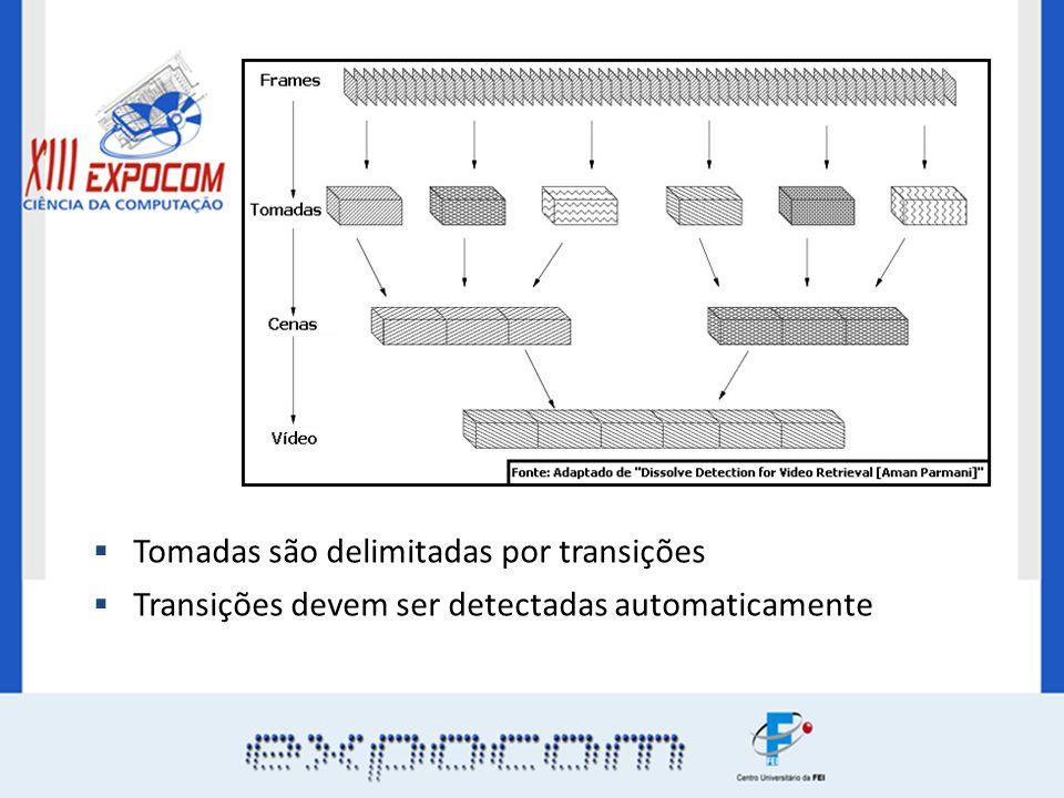 Tomadas são delimitadas por transições Transições devem ser detectadas automaticamente