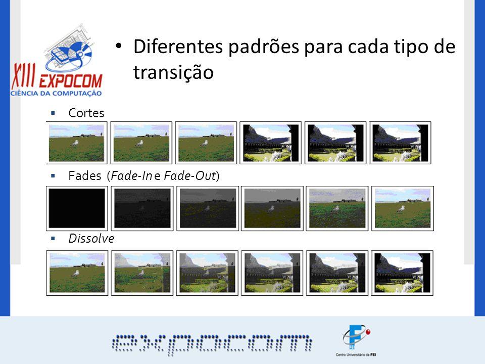 Desenvolver uma ferramenta capaz de automatizar o processo de detecção de transições de um vídeo, facilitando a aplicação de efeitos no mesmo.