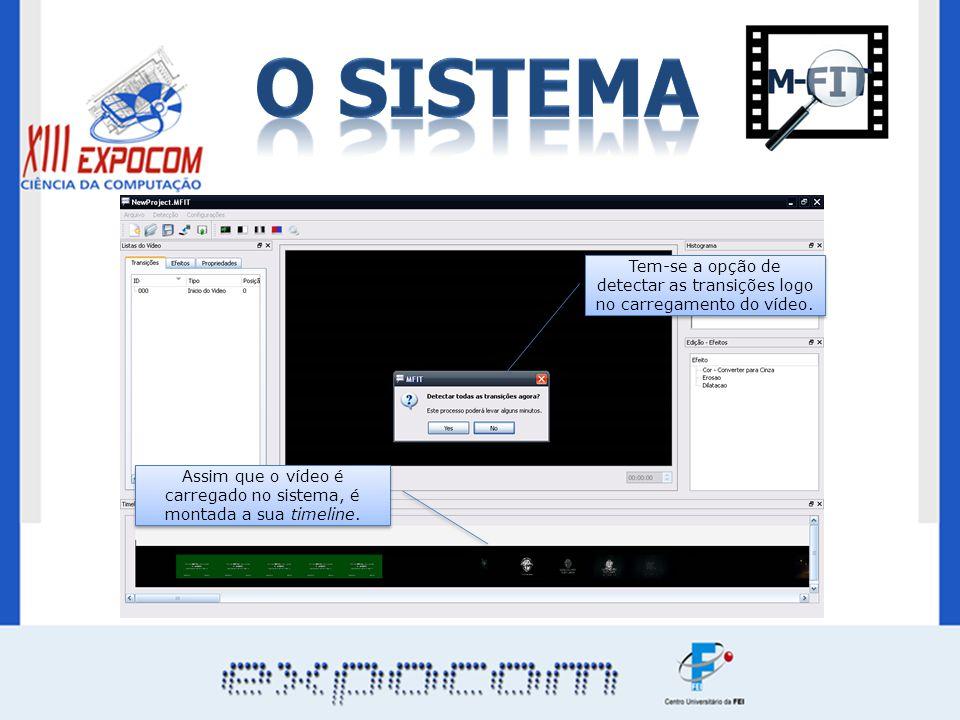 Tem-se a opção de detectar as transições logo no carregamento do vídeo. Assim que o vídeo é carregado no sistema, é montada a sua timeline.
