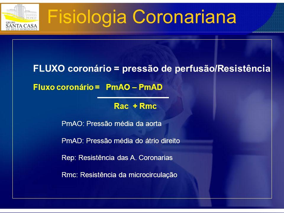 Fisiologia Coronariana FLUXO coronário = pressão de perfusão/Resistência Fluxo coronário = PmAO – PmAD Rac + Rmc PmAO: Pressão média da aorta PmAD: Pressão média do átrio direito Rep: Resistência das A.