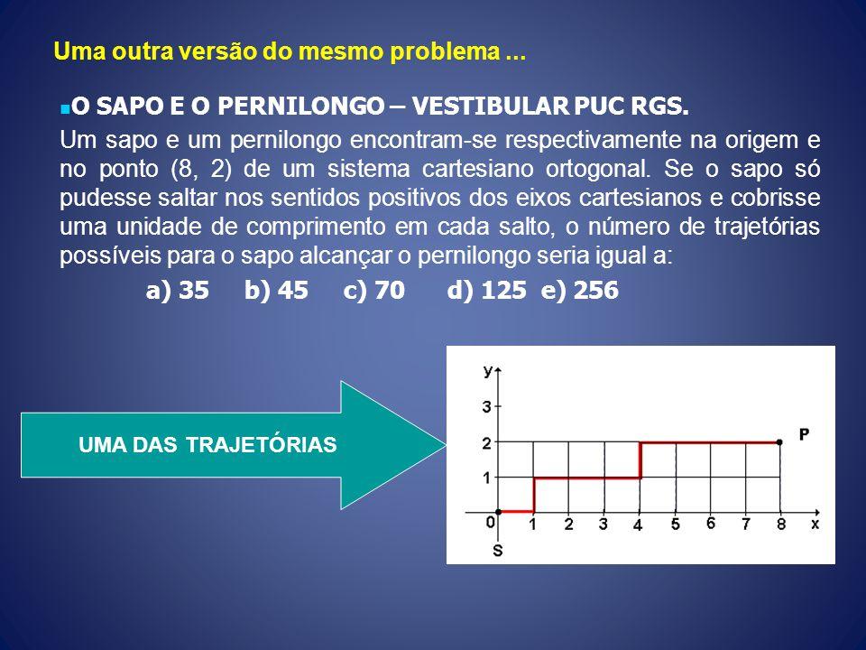 Uma outra versão do mesmo problema... O SAPO E O PERNILONGO – VESTIBULAR PUC RGS. Um sapo e um pernilongo encontram-se respectivamente na origem e no