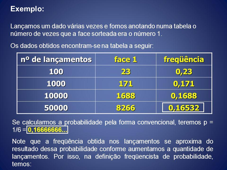 Exemplo: Lançamos um dado várias vezes e fomos anotando numa tabela o número de vezes que a face sorteada era o número 1. Os dados obtidos encontram-s