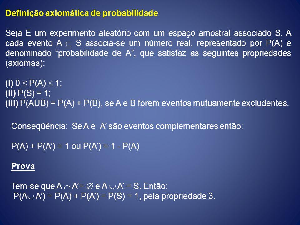 Definição axiomática de probabilidade Seja E um experimento aleatório com um espaço amostral associado S. A cada evento A S associa-se um número real,