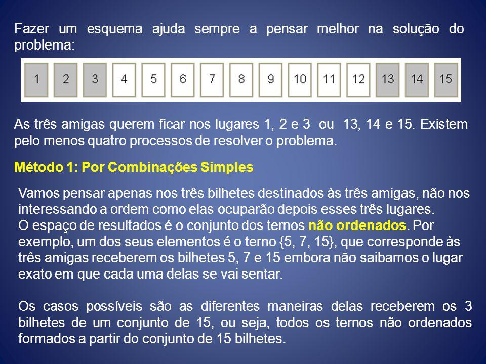 Fazer um esquema ajuda sempre a pensar melhor na solução do problema: As três amigas querem ficar nos lugares 1, 2 e 3 ou 13, 14 e 15. Existem pelo me