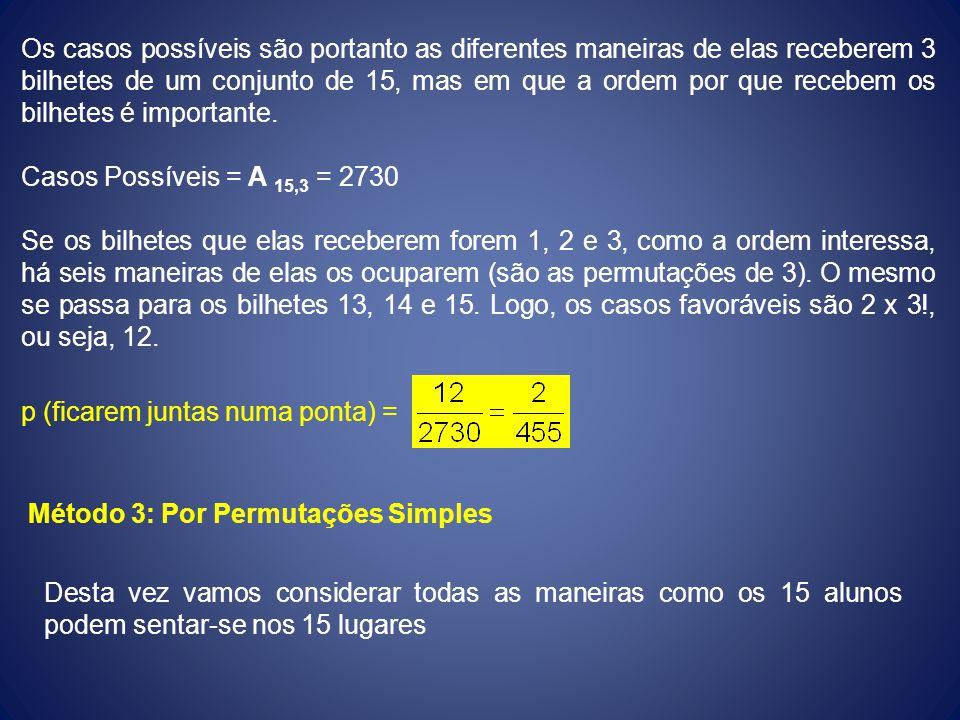 Os casos possíveis são portanto as diferentes maneiras de elas receberem 3 bilhetes de um conjunto de 15, mas em que a ordem por que recebem os bilhet