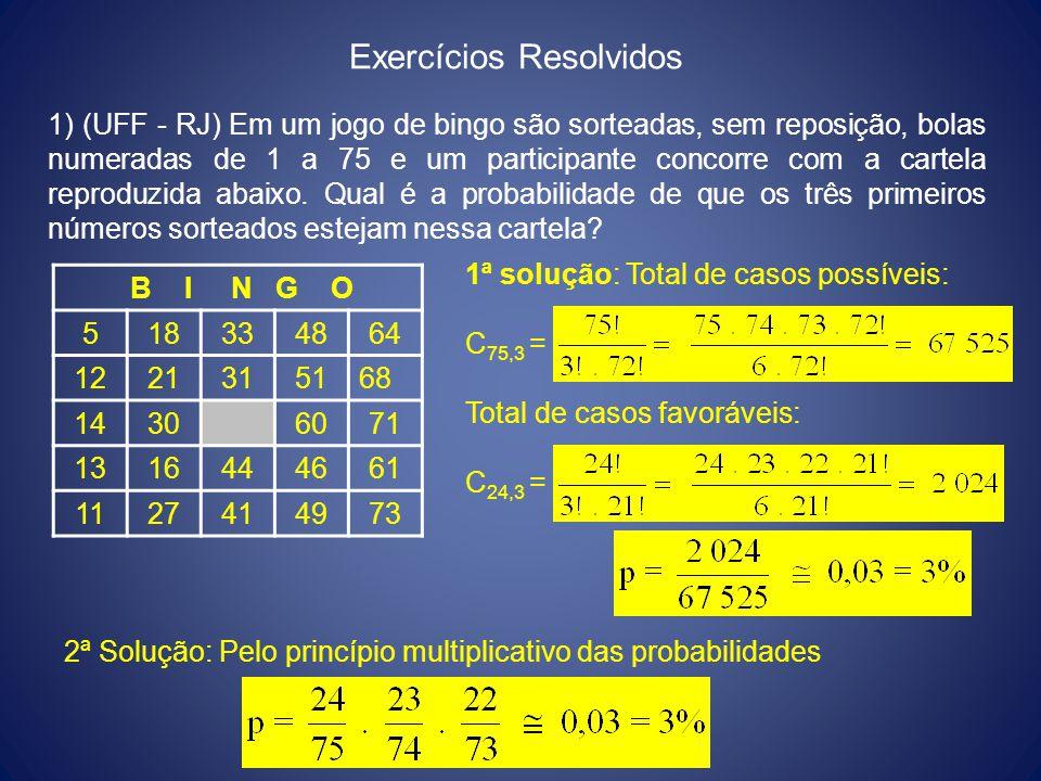 Exercícios Resolvidos 1) (UFF - RJ) Em um jogo de bingo são sorteadas, sem reposição, bolas numeradas de 1 a 75 e um participante concorre com a carte