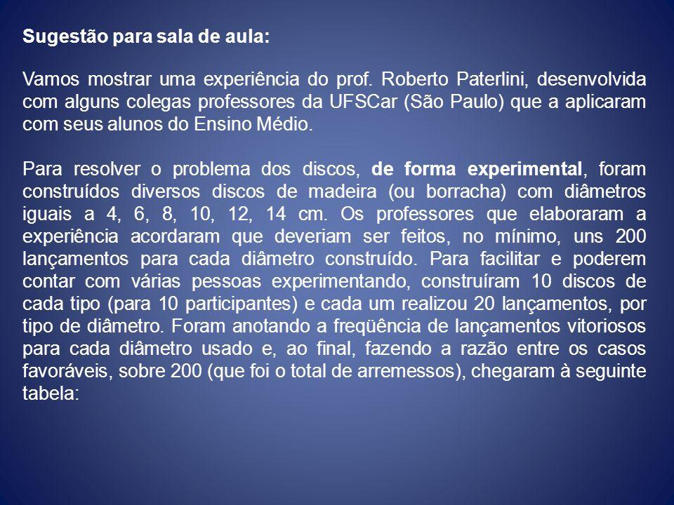 Sugestão para sala de aula: Vamos mostrar uma experiência do prof. Roberto Paterlini, desenvolvida com alguns colegas professores da UFSCar (São Paulo