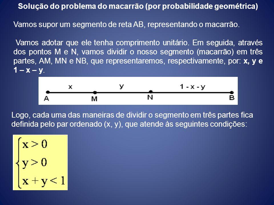 Solução do problema do macarrão (por probabilidade geométrica) Vamos supor um segmento de reta AB, representando o macarrão. Vamos adotar que ele tenh