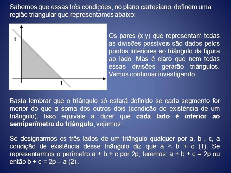 Sabemos que essas três condições, no plano cartesiano, definem uma região triangular que representamos abaixo: Os pares (x,y) que representam todas as