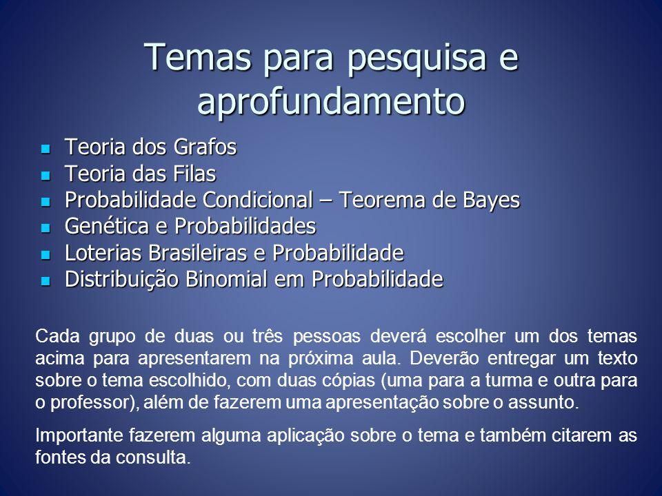 Temas para pesquisa e aprofundamento Teoria dos Grafos Teoria dos Grafos Teoria das Filas Teoria das Filas Probabilidade Condicional – Teorema de Baye