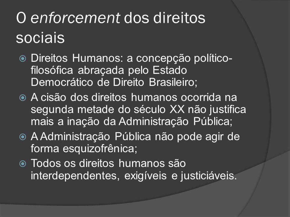 O enforcement dos direitos sociais Direitos Humanos: a concepção político- filosófica abraçada pelo Estado Democrático de Direito Brasileiro; A cisão