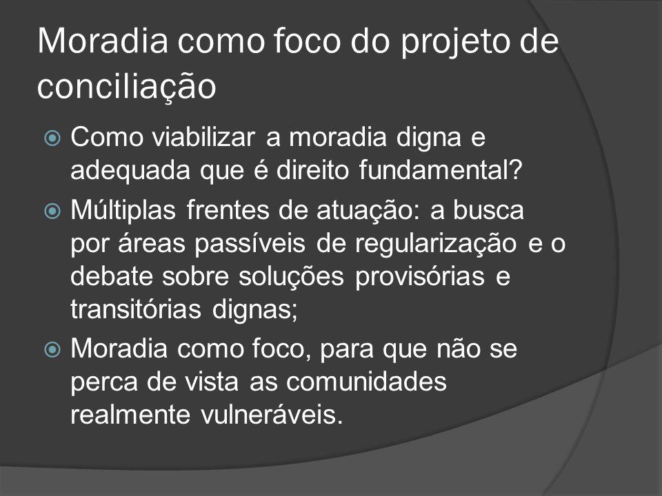 Moradia como foco do projeto de conciliação Como viabilizar a moradia digna e adequada que é direito fundamental? Múltiplas frentes de atuação: a busc