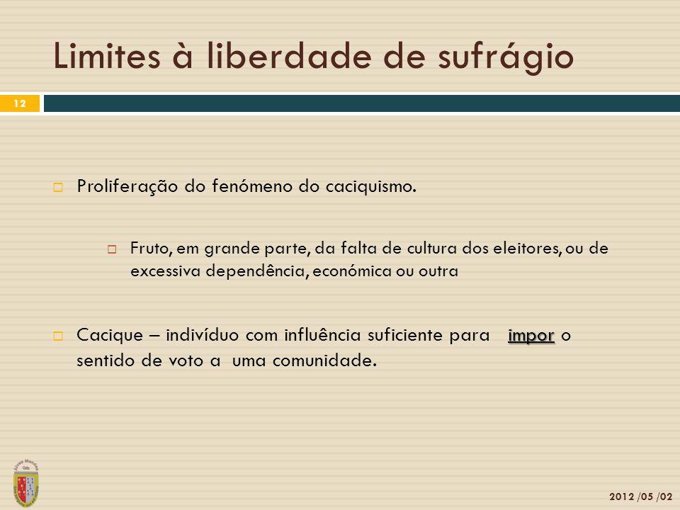 Limites à liberdade de sufrágio 2012 /05 /02 12 Proliferação do fenómeno do caciquismo. Fruto, em grande parte, da falta de cultura dos eleitores, ou