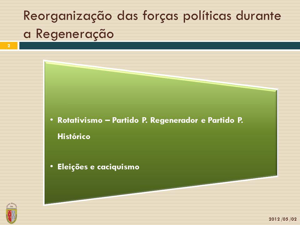 Reorganização das forças políticas durante a Regeneração 2012 /05 /02 2 Rotativismo – Partido P. Regenerador e Partido P. Histórico Eleições e caciqui