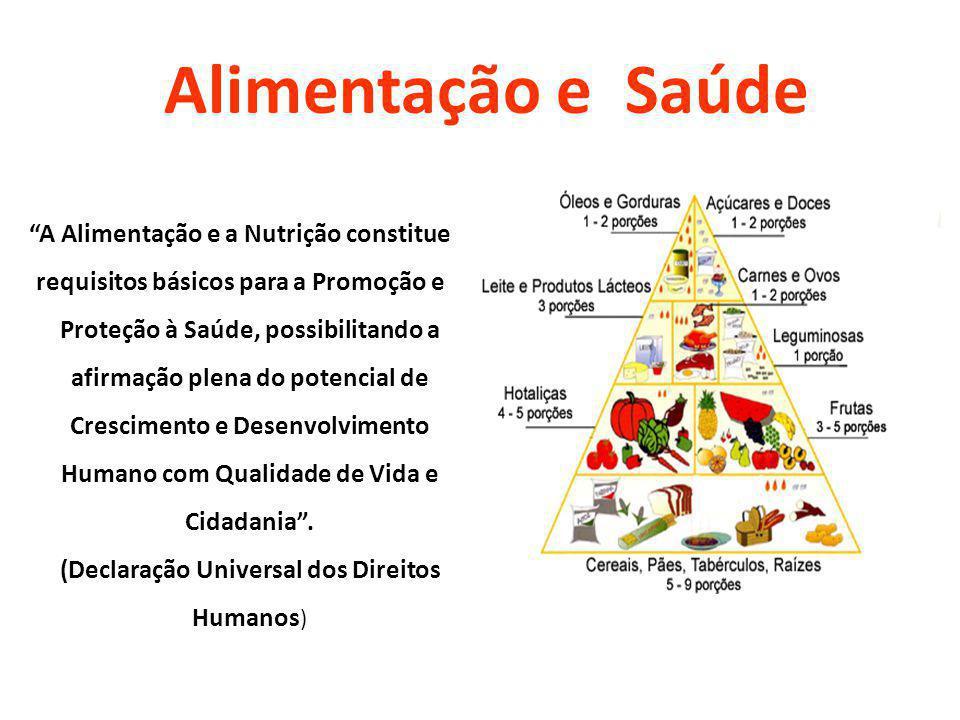 Alimentação e Saúde A Alimentação e a Nutrição constituem requisitos básicos para a Promoção e a Proteção à Saúde, possibilitando a afirmação plena do