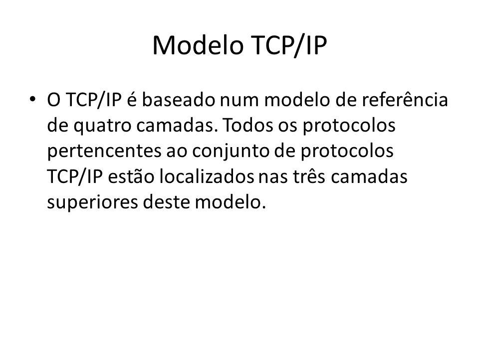 Modelo TCP/IP O TCP/IP é baseado num modelo de referência de quatro camadas.