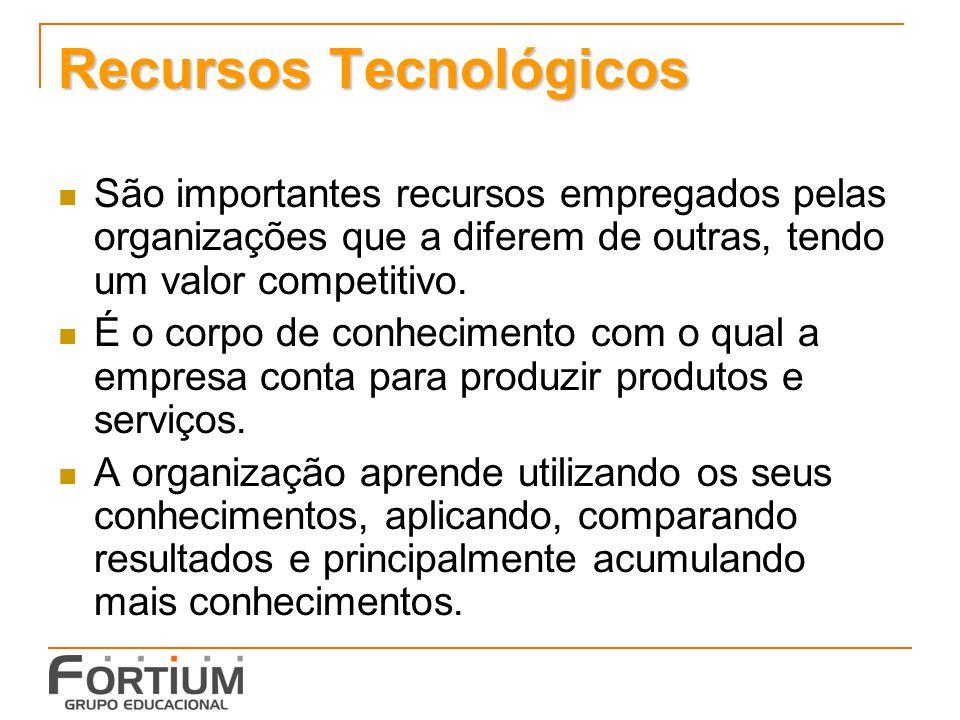 Recursos Tecnológicos São importantes recursos empregados pelas organizações que a diferem de outras, tendo um valor competitivo. É o corpo de conheci