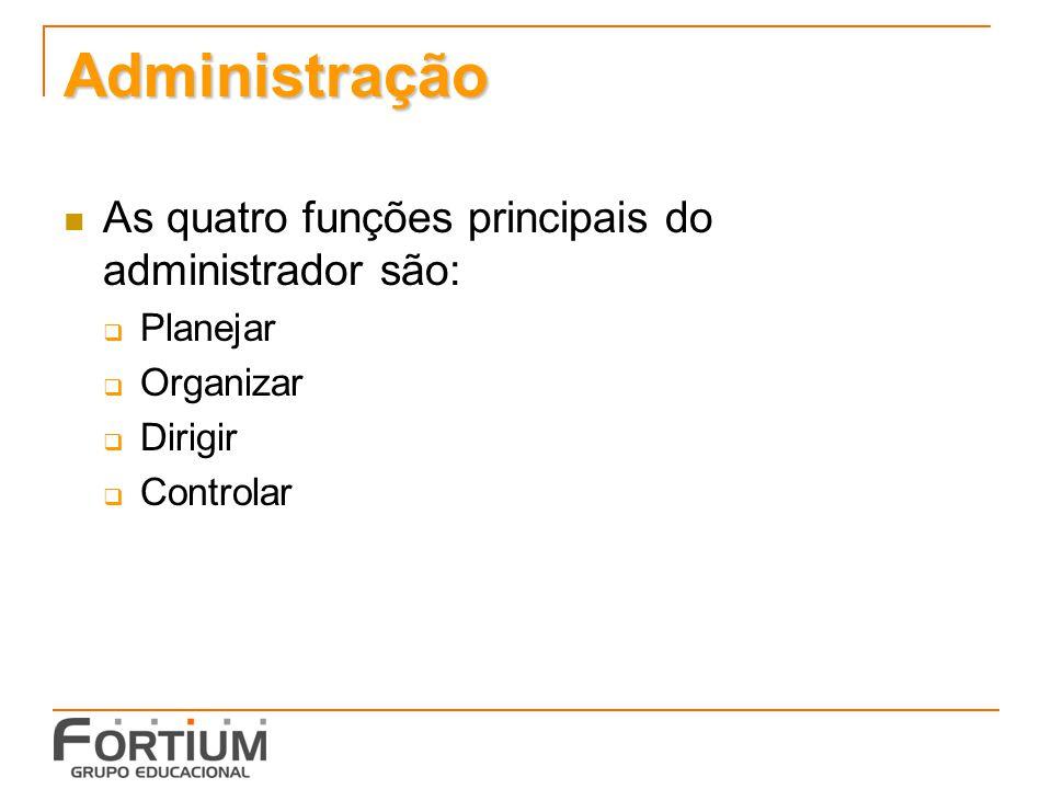 Administração As quatro funções principais do administrador são: Planejar Organizar Dirigir Controlar