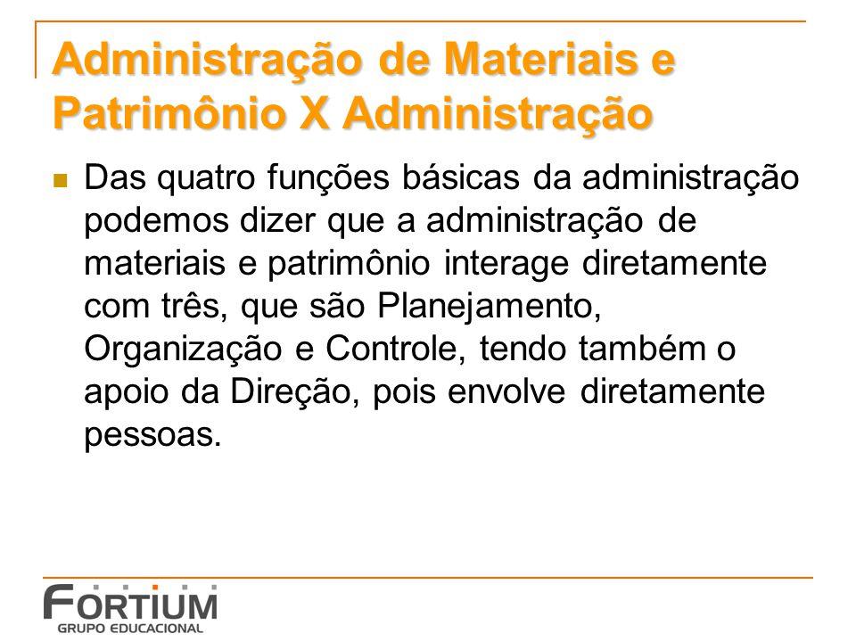 Administração de Materiais e Patrimônio X Administração Das quatro funções básicas da administração podemos dizer que a administração de materiais e p