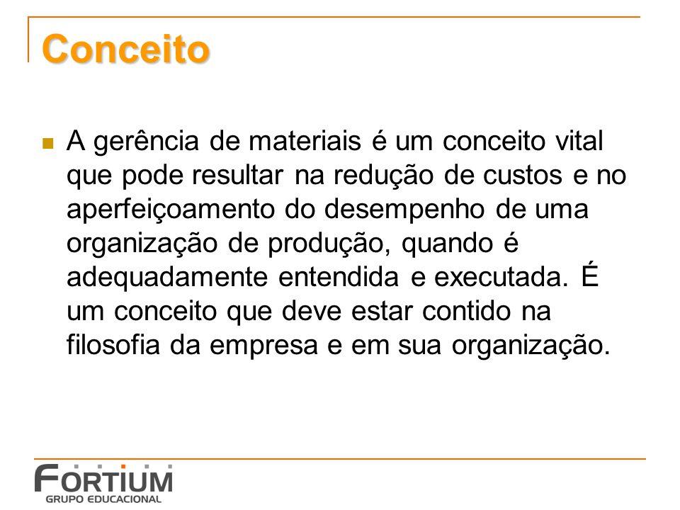 Conceito Os materiais em geral representam a maior parcela de custo de produtos acabados, mostrando que são responsáveis por aproximadamente 52% do custo do produto numa média empresa e, em alguns casos, podem chegar a 85%.