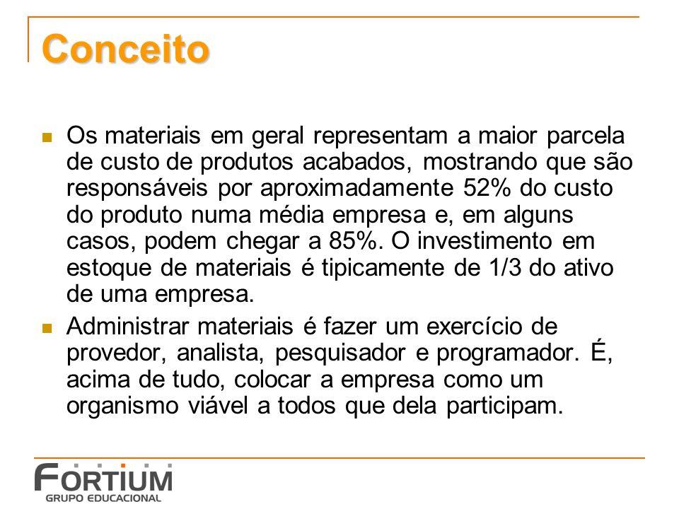 Conceito Os materiais em geral representam a maior parcela de custo de produtos acabados, mostrando que são responsáveis por aproximadamente 52% do cu